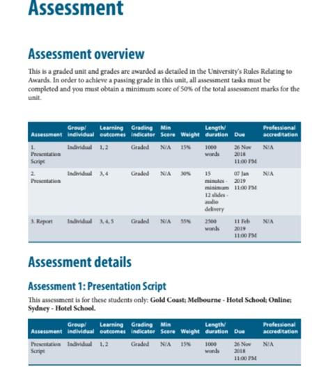 assessment Bunbury