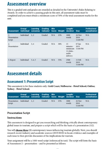 assignment overview