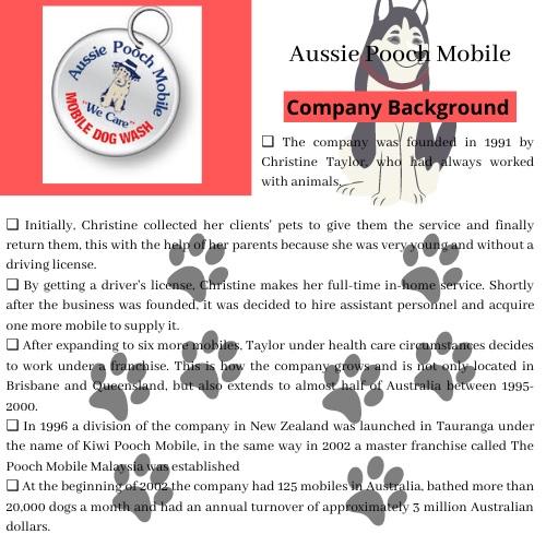 aussie pooch mobile case study help
