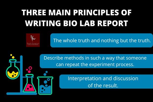 Bio Lab Report Writing Help