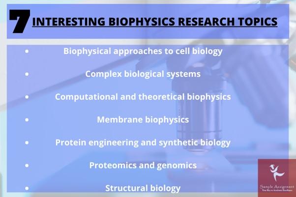 biophysics research topics