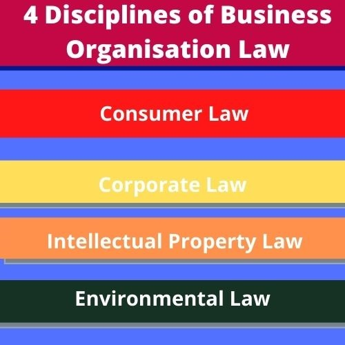 business organisation law assignment help