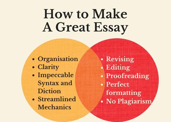 buy online essay help