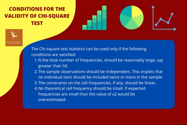 chi-square testing assignment help