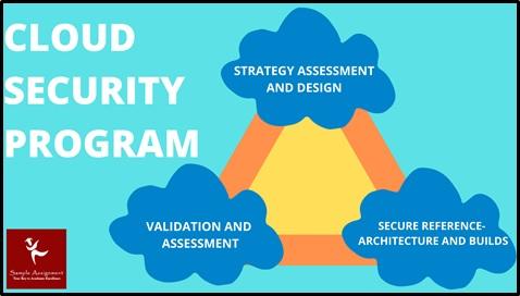 cloud security program