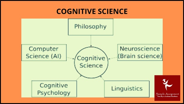 cognitive science assignment help