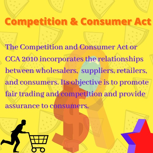 competition and consumer law assignment help