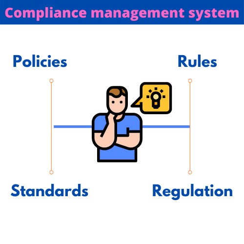 compliance assignment solution