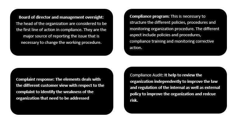 compliance assignment Help