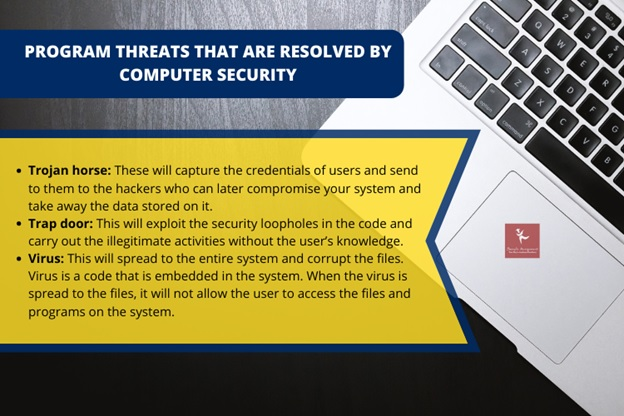 computer security assignment help