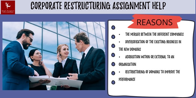 corporate restructuring assignment help