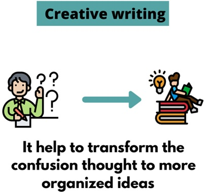 creative assignment experts