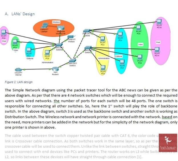 data communications and network help