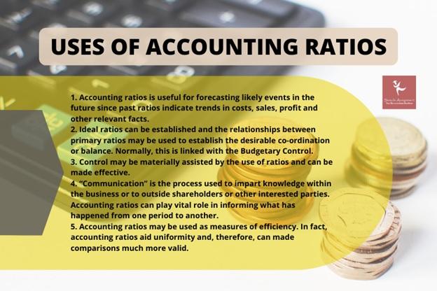 debtors turnover ratio assignment help