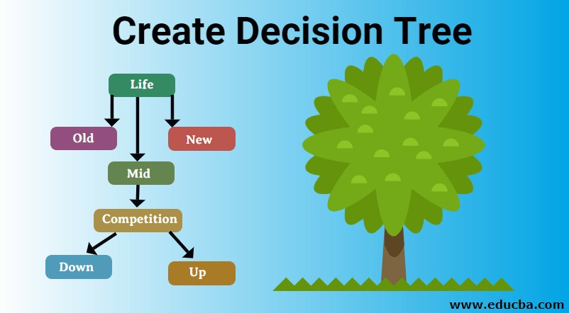 decision tree assignment help
