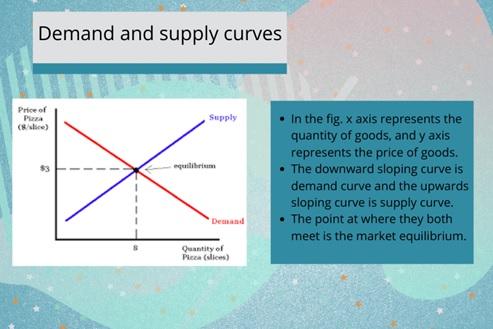 demand-supply assignment help