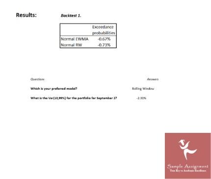 derivatives assignment sample