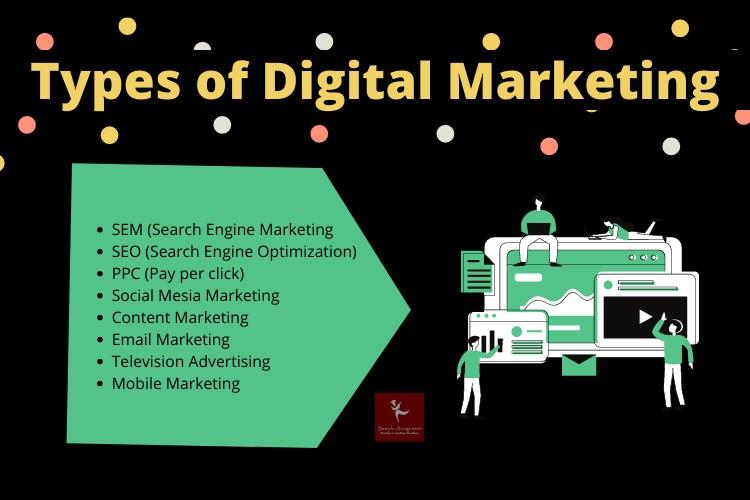digital marketing assignment solution