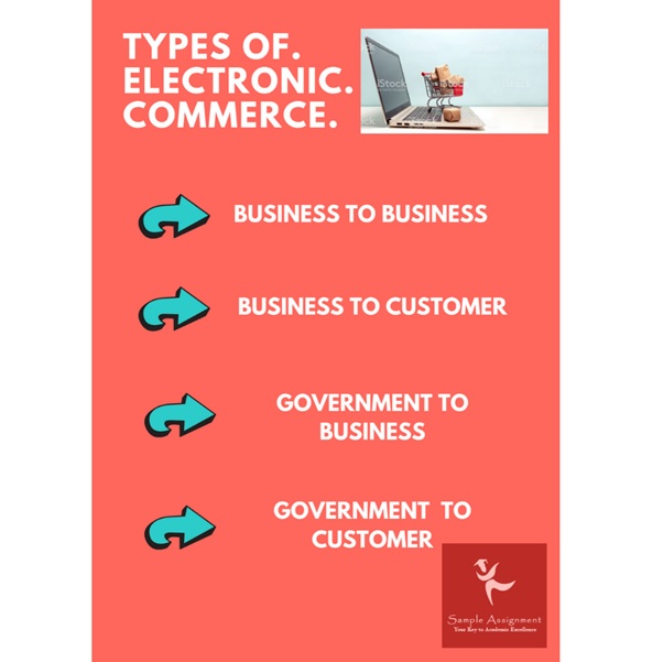 e-commerce assignment help