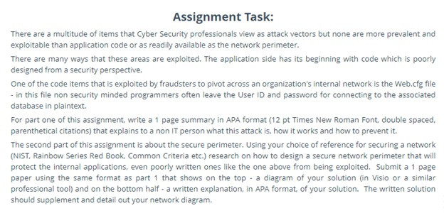 e-commerce security issue assignment help