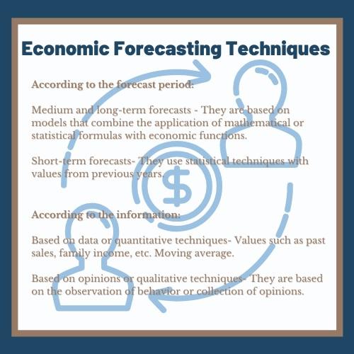 economics forecasting technique