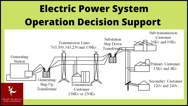 electric power system assignment
