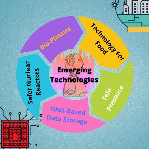 emerging technologies academic assistance through online tutoring