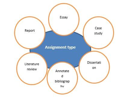etap assignment help online