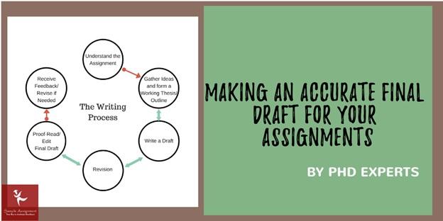final draft assignment