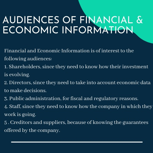 financial and Economics information