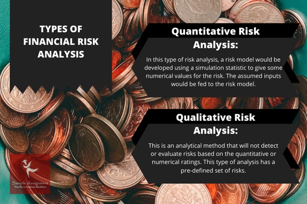 financial risk types