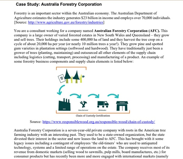 forestry case study question sample