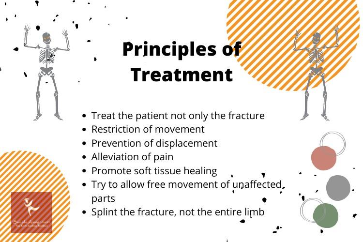 fracture nursing assignment help