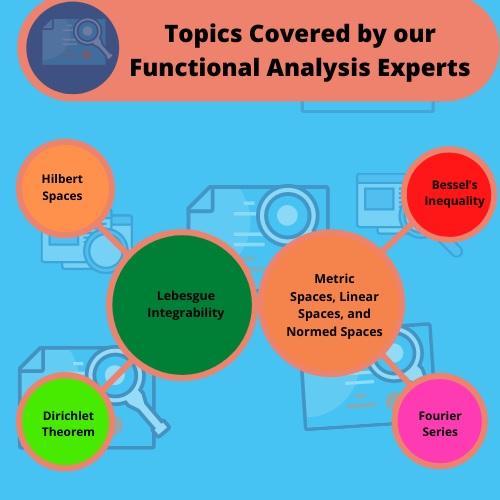 functional analysis academic assistance through online tutoring