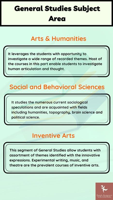 general studies subject