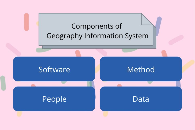 geographic information system assignment help