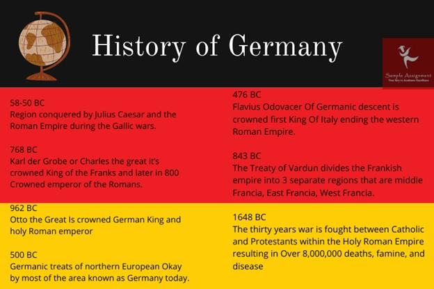 german studies assignment help