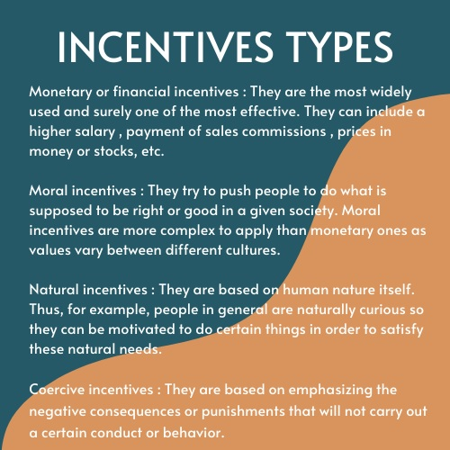 incentives assignment help