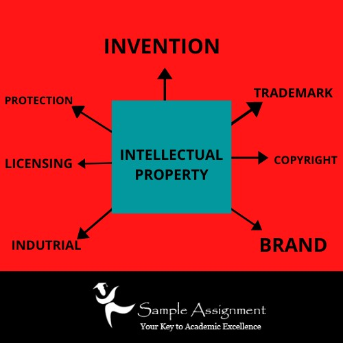 intellectual property assignment help