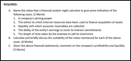 Internal Accounting Assignment Answer