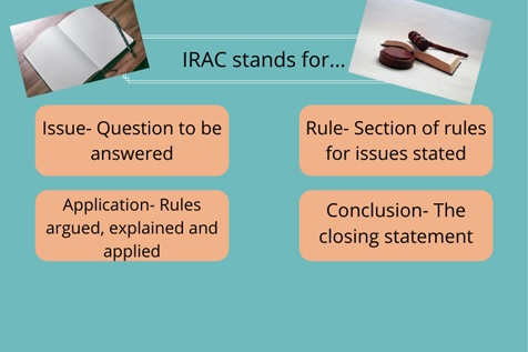 irac format law assignment help