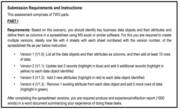 library management assignment sample online