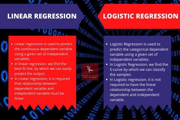 logistics regression assignment help