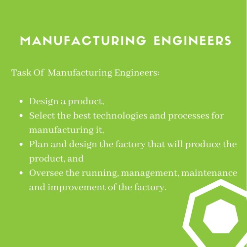 manufacturing engineering assignment help