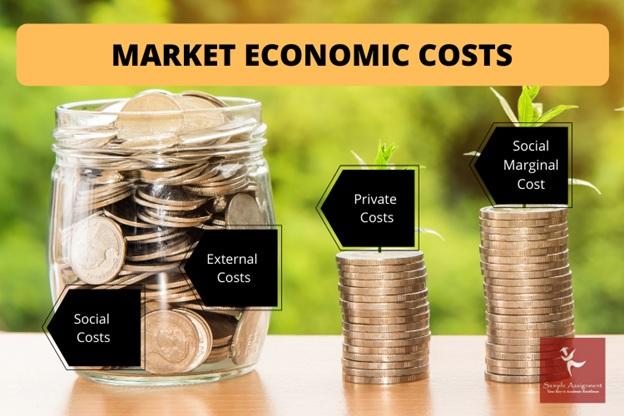 economics cost curves assignment help
