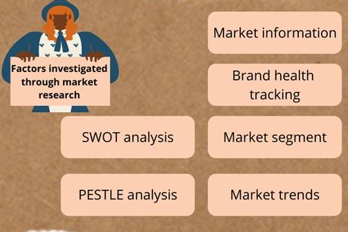 market research assignment help