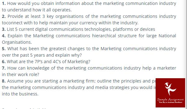 marketing communication assignment example