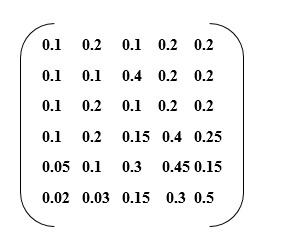 markov analysis assignment