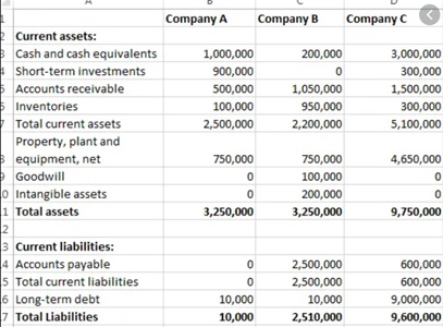 mba financial management homework help experts