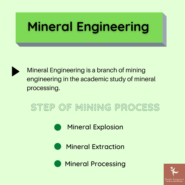 mineral engineering assignment help